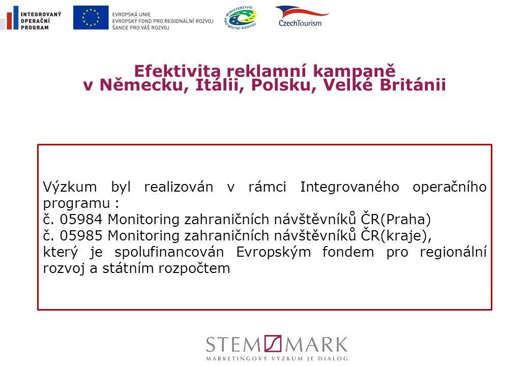 Efektivita reklamní kampaně v Německu, Itálii, Polsku, Velké Británii Výzkum byl realizován v rámci Integrovaného operačního programu : č. 05984 Monit