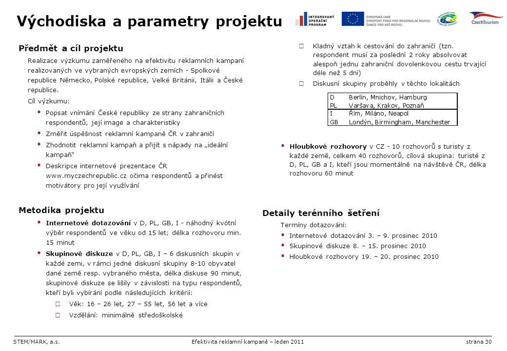 STEM/MARK, a.s.Efektivita reklamní kampaně – leden 2011strana 30 Východiska a parametry projektu Předmět a cíl projektu Realizace výzkumu zaměřeného n