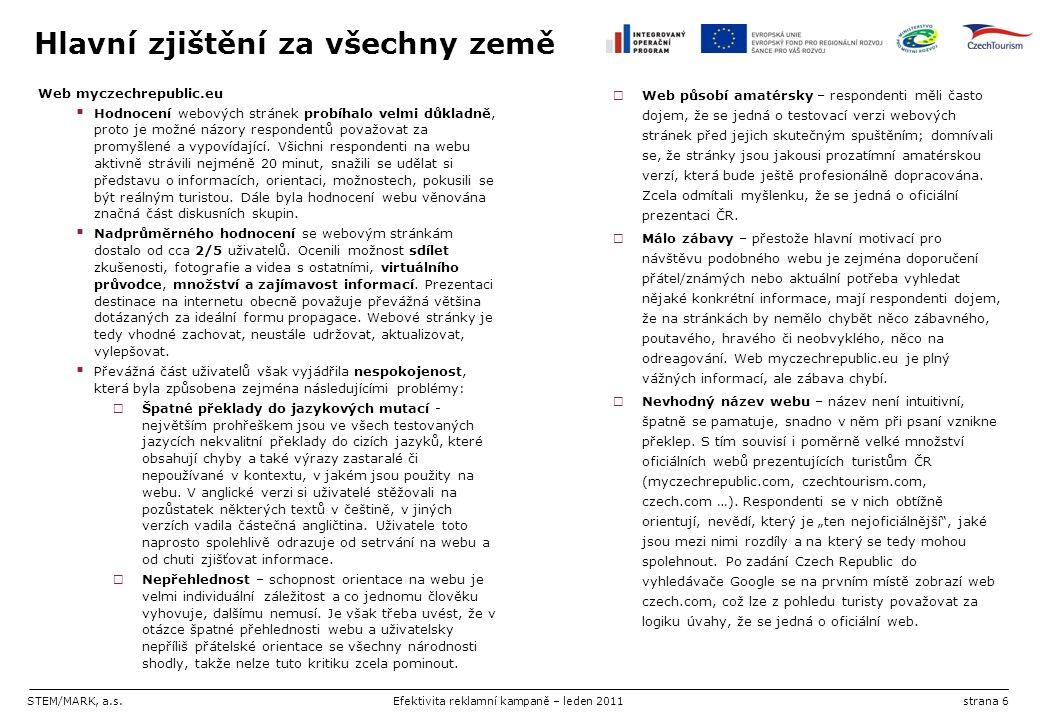 STEM/MARK, a.s.Efektivita reklamní kampaně – leden 2011strana 6 Hlavní zjištění za všechny země Web myczechrepublic.eu  Hodnocení webových stránek pr