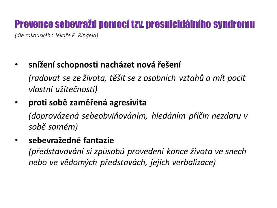 Prevence sebevražd pomocí tzv. presuicidálního syndromu (dle rakouského lékaře E. Ringela) snížení schopnosti nacházet nová řešení (radovat se ze živo