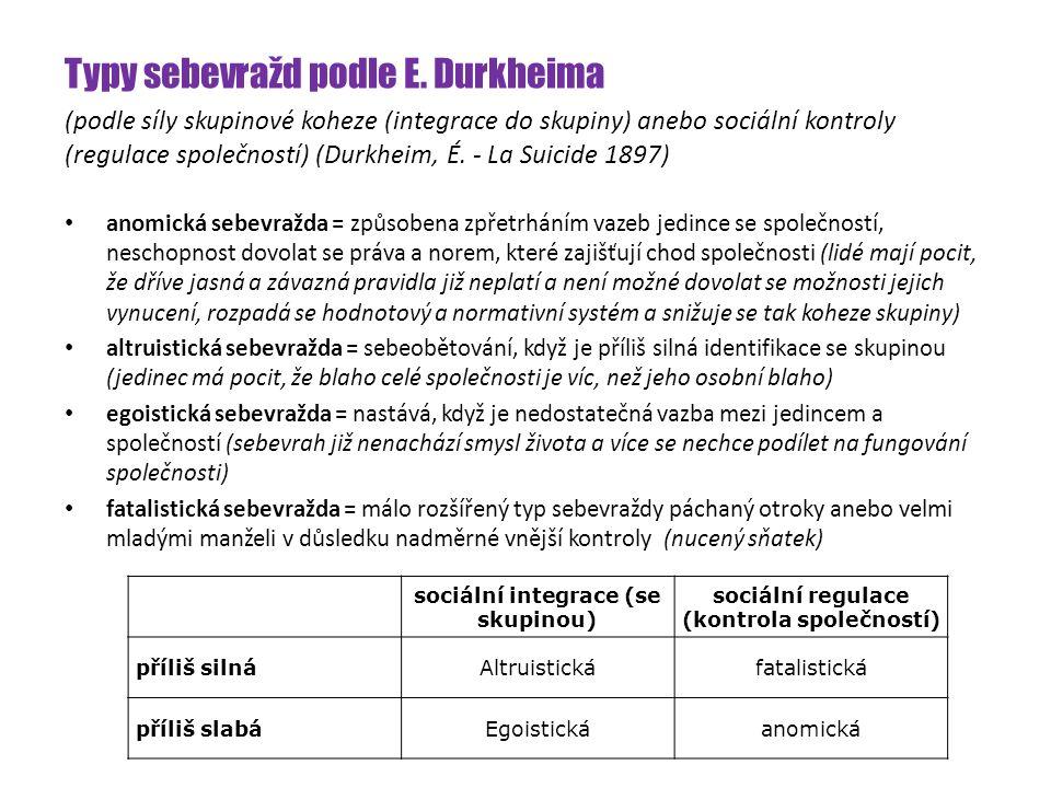 Typy sebevražd podle E. Durkheima (podle síly skupinové koheze (integrace do skupiny) anebo sociální kontroly (regulace společností) (Durkheim, É. - L