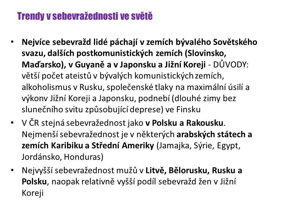 Trendy v sebevražednosti ve světě Nejvíce sebevražd lidé páchají v zemích bývalého Sovětského svazu, dalších postkomunistických zemích (Slovinsko, Maďarsko), v Guyaně a v Japonsku a Jižní Koreji - DŮVODY: větší počet ateistů v bývalých komunistických zemích, alkoholismus v Rusku, společenské tlaky na maximální úsilí a výkonv Jižní Koreji a Japonsku, podnebí (dlouhé zimy bez slunečního svitu způsobující deprese) ve Finsku V ČR stejná sebevražednost jako v Polsku a Rakousku.