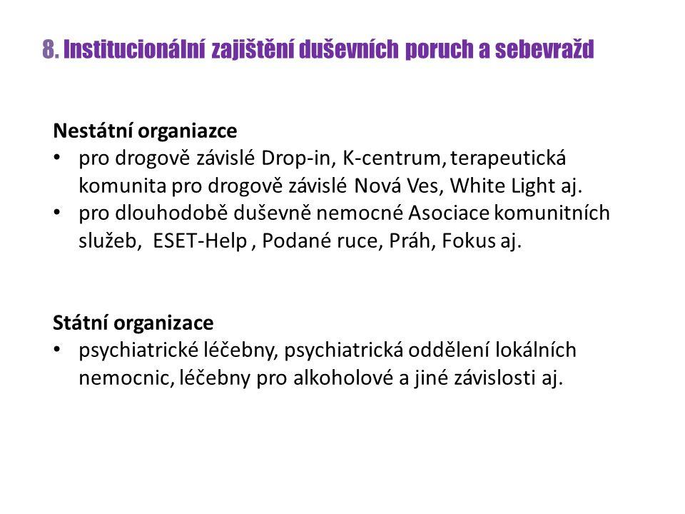 Nestátní organiazce pro drogově závislé Drop-in, K-centrum, terapeutická komunita pro drogově závislé Nová Ves, White Light aj.