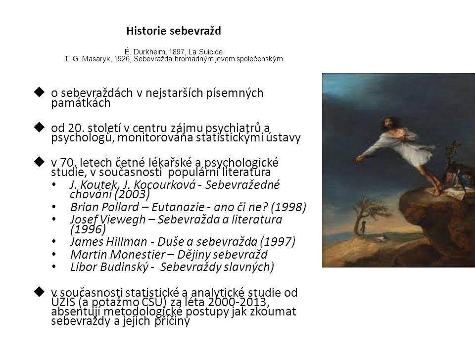 Historie sebevražd É. Durkheim, 1897, La Suicide T. G. Masaryk, 1926, Sebevražda hromadným jevem společenským  o sebevraždách v nejstarších písemných