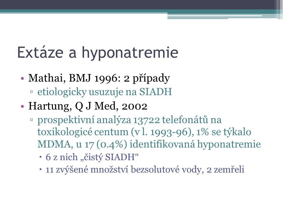 Extáze a hyponatremie Mathai, BMJ 1996: 2 případy ▫etiologicky usuzuje na SIADH Hartung, Q J Med, 2002 ▫prospektivní analýza 13722 telefonátů na toxikologicé centum (v l.