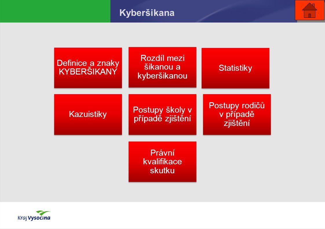 Definice a znaky KYBERŠIKANY Rozdíl mezi šikanou a kyberšikanou Statistiky Kazuistiky Postupy školy v případě zjištění Postupy rodičů v případě zjištění Právní kvalifikace skutku Kyberšikana