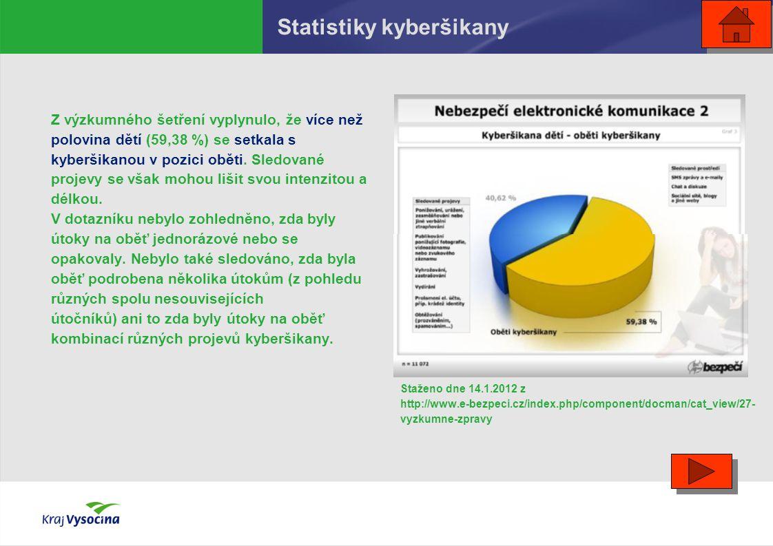 Z výzkumného šetření vyplynulo, že více než polovina dětí (59,38 %) se setkala s kyberšikanou v pozici oběti.