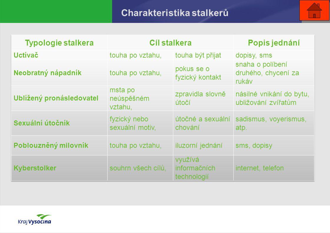 Charakteristika stalkerů