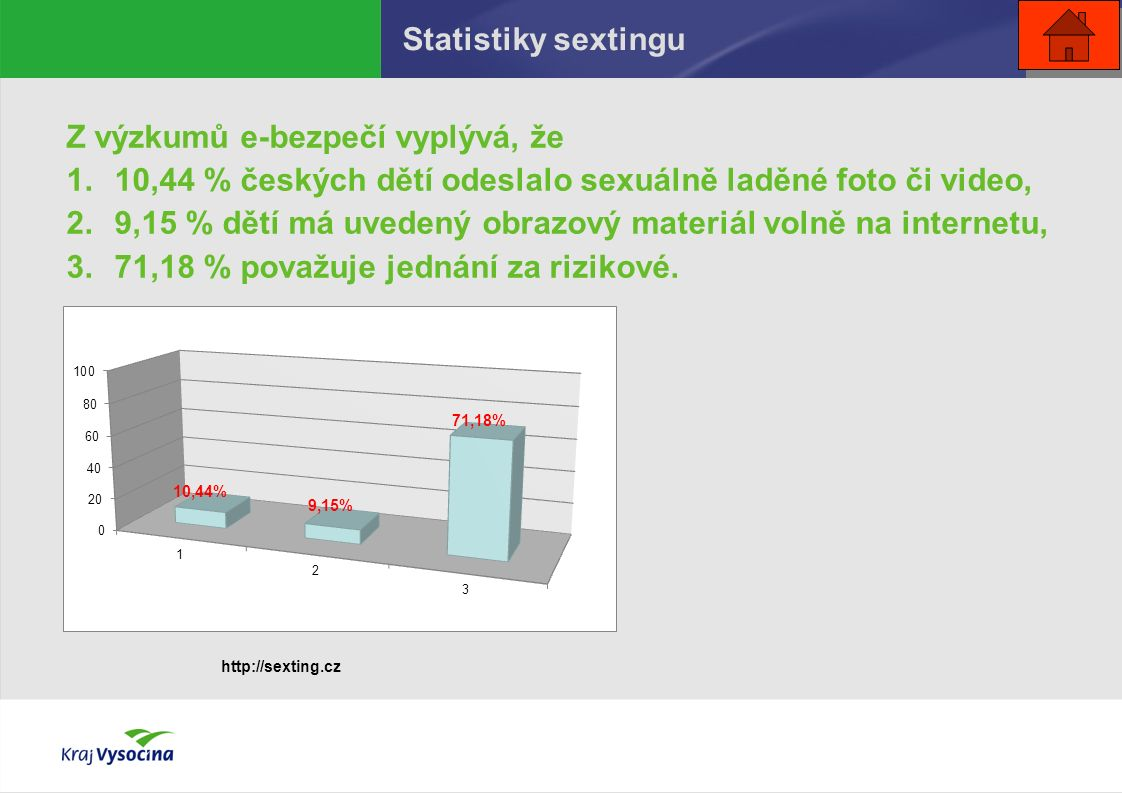 Z výzkumů e-bezpečí vyplývá, že 1.10,44 % českých dětí odeslalo sexuálně laděné foto či video, 2.9,15 % dětí má uvedený obrazový materiál volně na internetu, 3.71,18 % považuje jednání za rizikové.