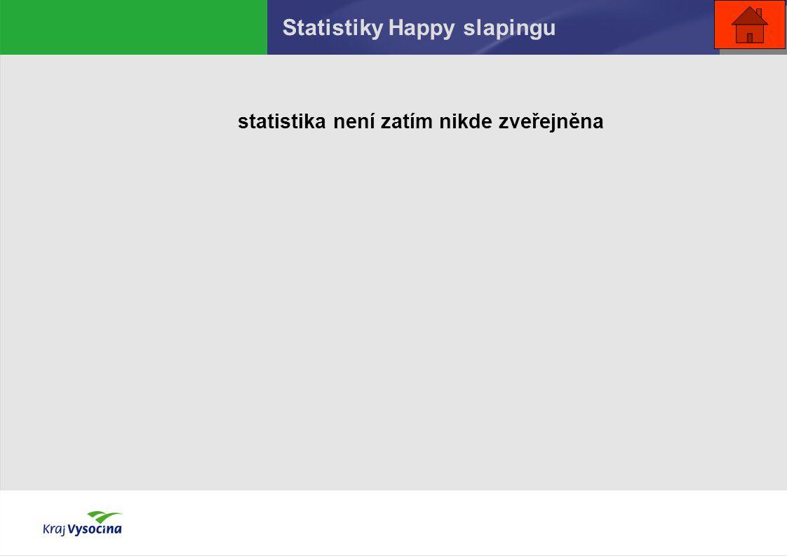Statistiky Happy slapingu statistika není zatím nikde zveřejněna