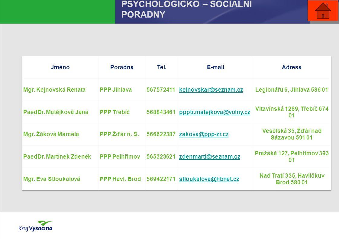 PSYCHOLOGICKO – SOCIÁLNÍ PORADNY