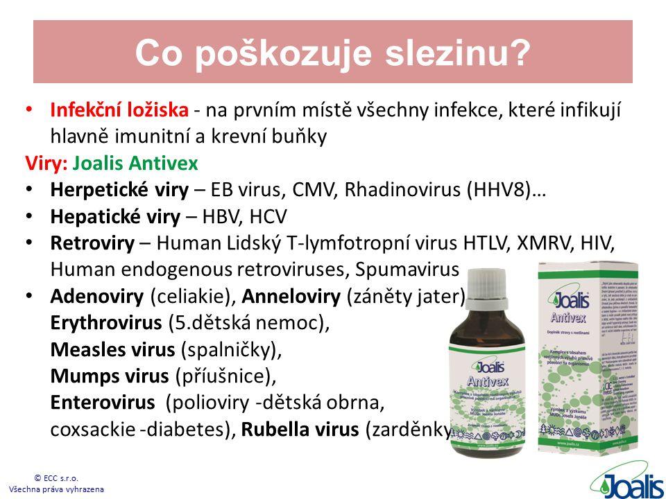 Co poškozuje slezinu? Infekční ložiska - na prvním místě všechny infekce, které infikují hlavně imunitní a krevní buňky Viry: Joalis Antivex Herpetick