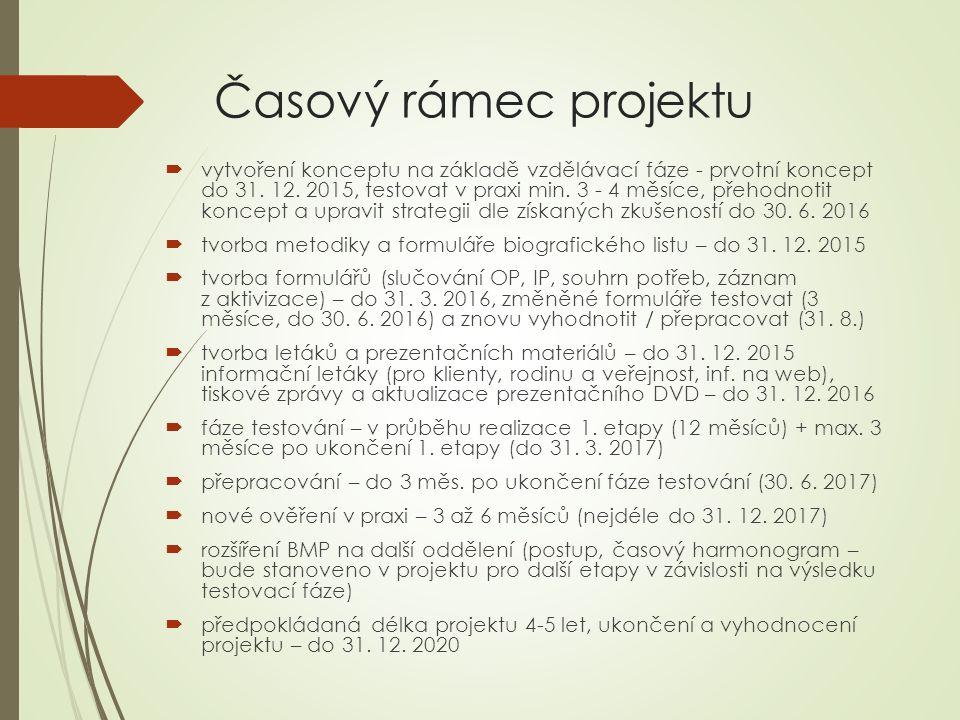 Časový rámec projektu  vytvoření konceptu na základě vzdělávací fáze - prvotní koncept do 31.