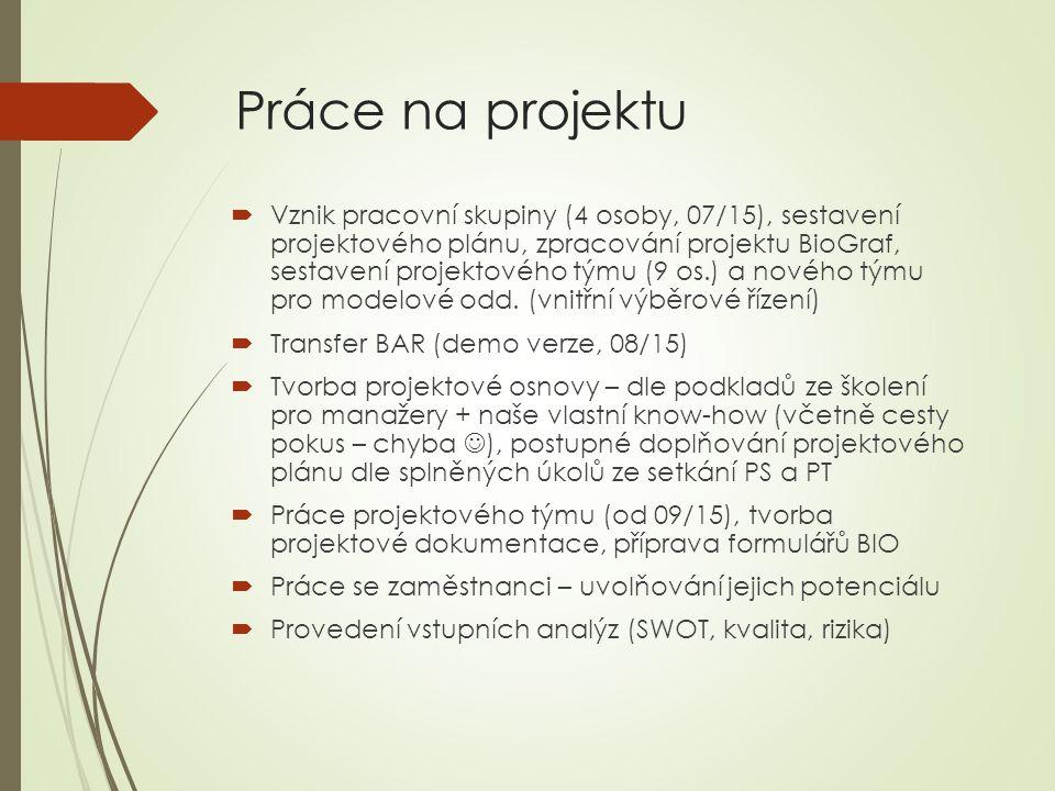 Práce na projektu  Vznik pracovní skupiny (4 osoby, 07/15), sestavení projektového plánu, zpracování projektu BioGraf, sestavení projektového týmu (9 os.) a nového týmu pro modelové odd.