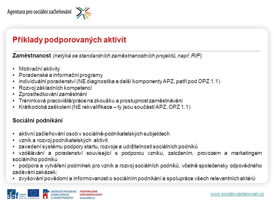 www.socialni-zaclenovani.cz Příklady podporovaných aktivit Zaměstnanost (netýká se standardních zaměstnanostních projektů, např.