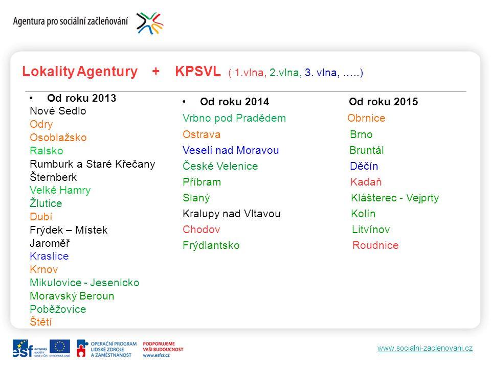 www.socialni-zaclenovani.cz Lokality Agentury + KPSVL ( 1.vlna, 2.vlna, 3.