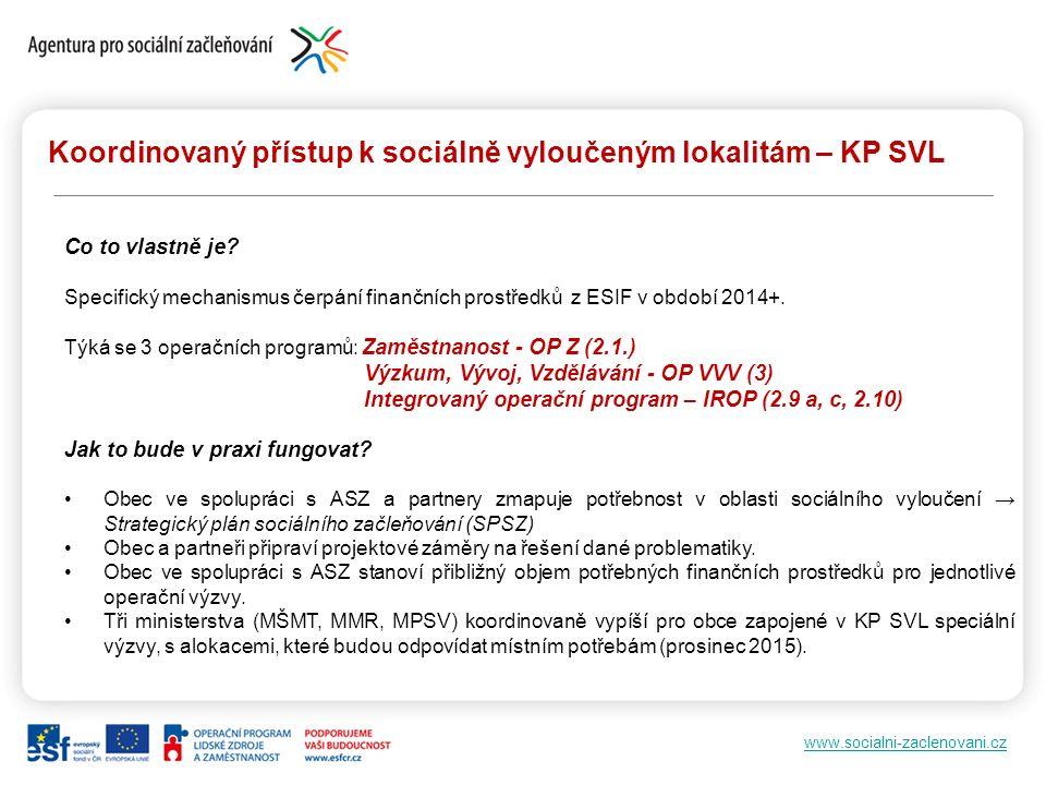 www.socialni-zaclenovani.cz Koordinovaný přístup k sociálně vyloučeným lokalitám – KP SVL Co to vlastně je.