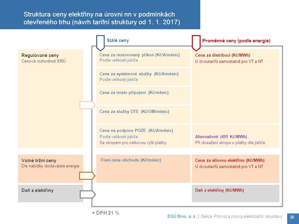 Struktura ceny elektřiny na úrovni nn v podmínkách otevřeného trhu (návrh tarifní struktury od 1.