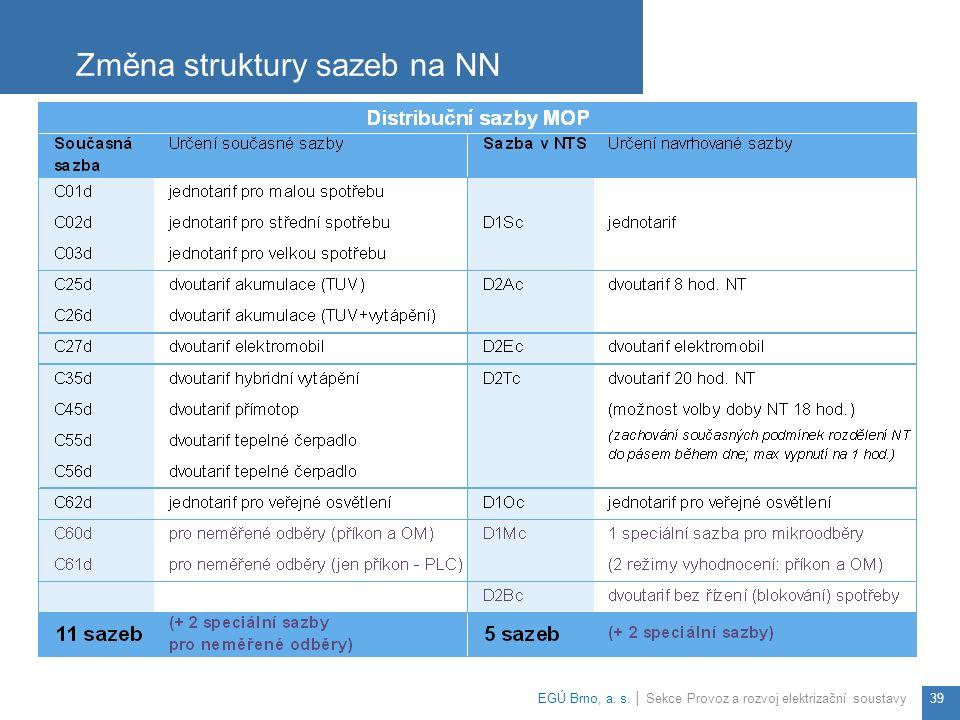 Změna struktury sazeb na NN EGÚ Brno, a. s. │ Sekce Provoz a rozvoj elektrizační soustavy39
