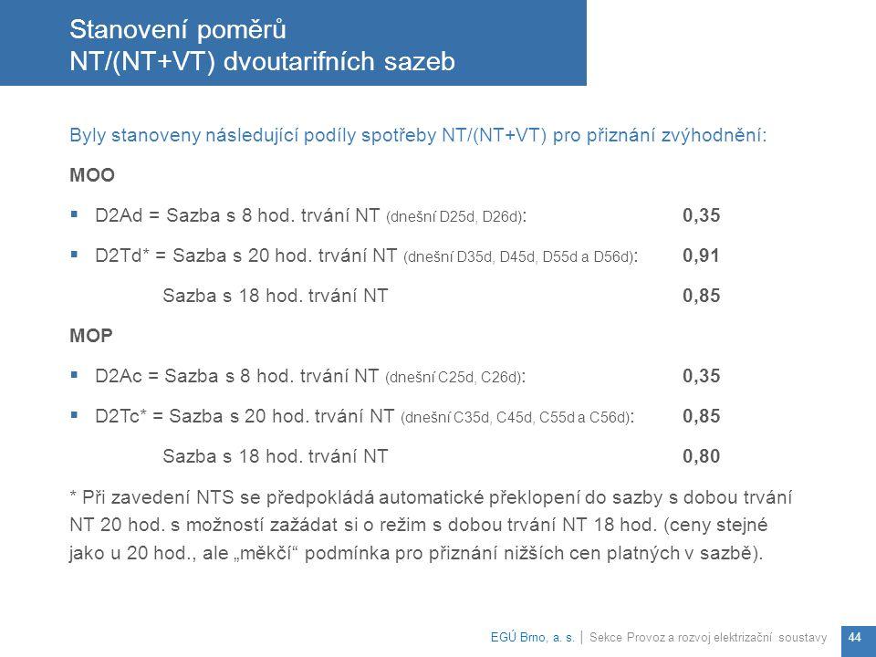 Byly stanoveny následující podíly spotřeby NT/(NT+VT) pro přiznání zvýhodnění: MOO  D2Ad = Sazba s 8 hod.
