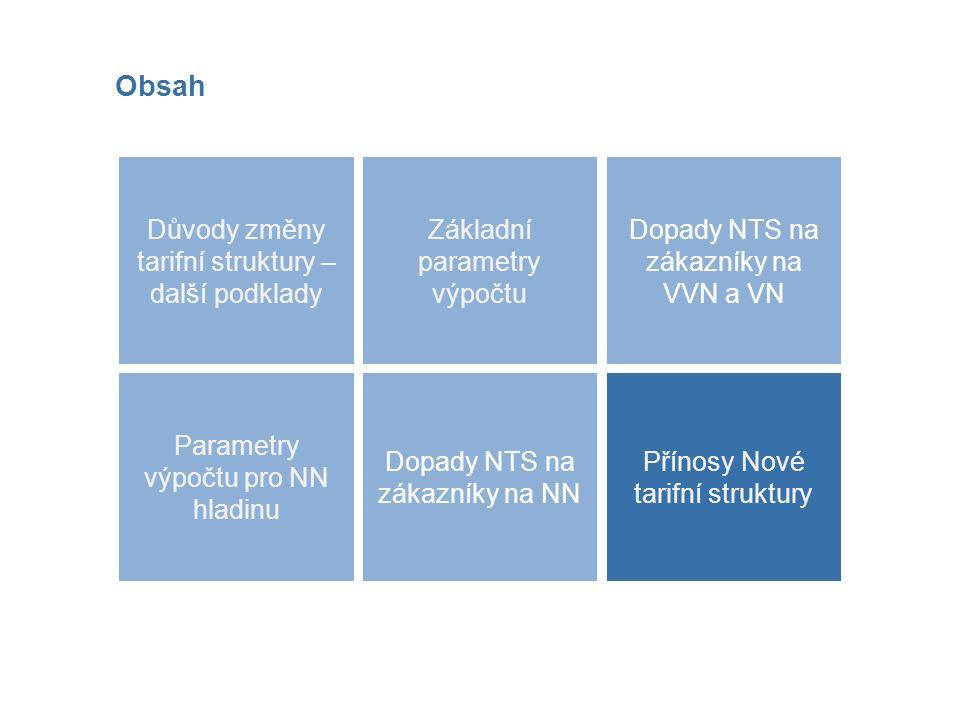 Parametry výpočtu pro NN hladinu Obsah Dopady NTS na zákazníky na NN Důvody změny tarifní struktury – další podklady Přínosy Nové tarifní struktury Dopady NTS na zákazníky na VVN a VN Základní parametry výpočtu Přínosy Nové tarifní struktury