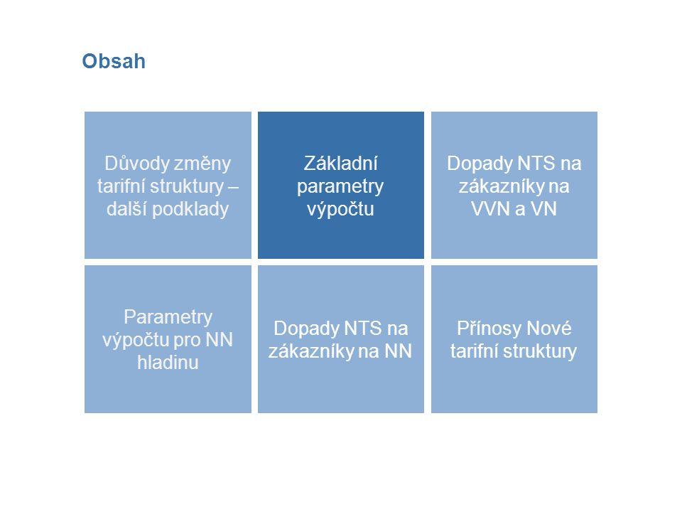 Obsah Dopady NTS na zákazníky na NN Důvody změny tarifní struktury – další podklady Přínosy Nové tarifní struktury Dopady NTS na zákazníky na VVN a VN Základní parametry výpočtu Parametry výpočtu pro NN hladinu