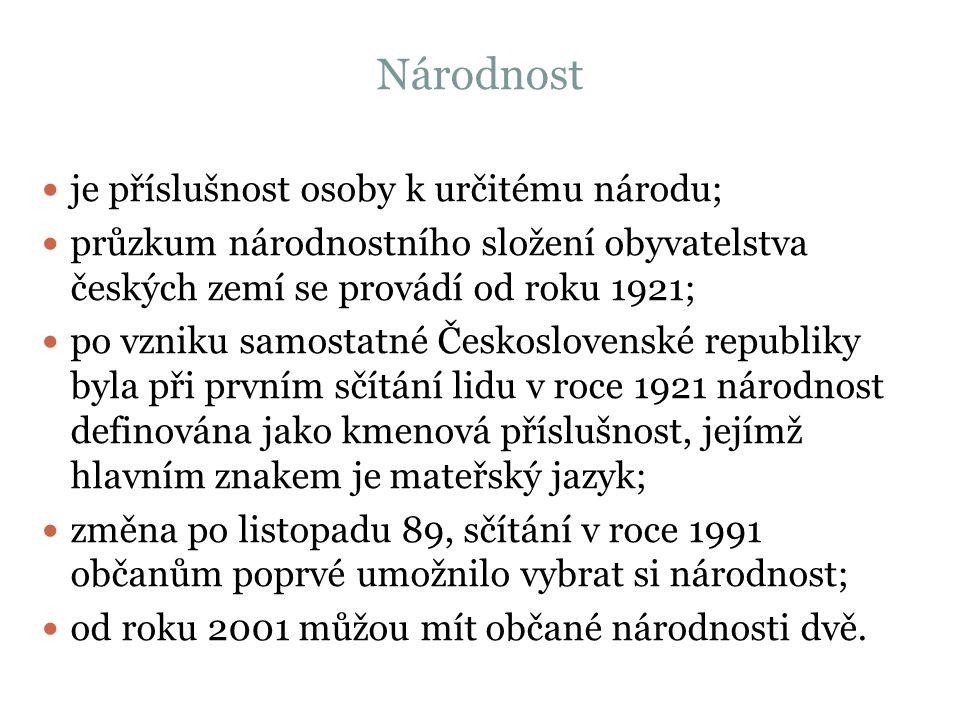 Národnost je příslušnost osoby k určitému národu; průzkum národnostního složení obyvatelstva českých zemí se provádí od roku 1921; po vzniku samostatné Československé republiky byla při prvním sčítání lidu v roce 1921 národnost definována jako kmenová příslušnost, jejímž hlavním znakem je mateřský jazyk; změna po listopadu 89, sčítání v roce 1991 občanům poprvé umožnilo vybrat si národnost; od roku 2001 můžou mít občané národnosti dvě.