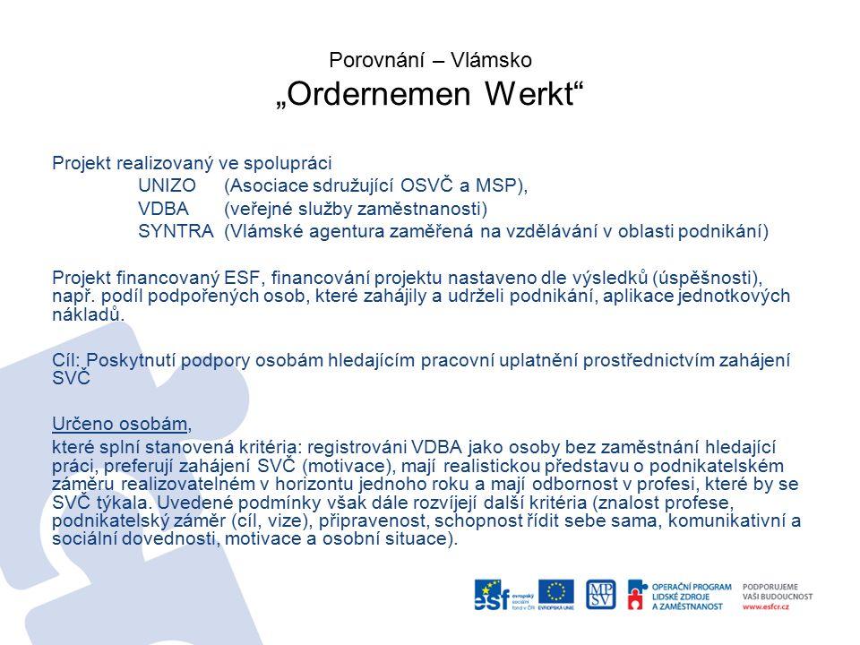 """Porovnání – Vlámsko """"Ordernemen Werkt"""" Projekt realizovaný ve spolupráci UNIZO (Asociace sdružující OSVČ a MSP), VDBA (veřejné služby zaměstnanosti) S"""