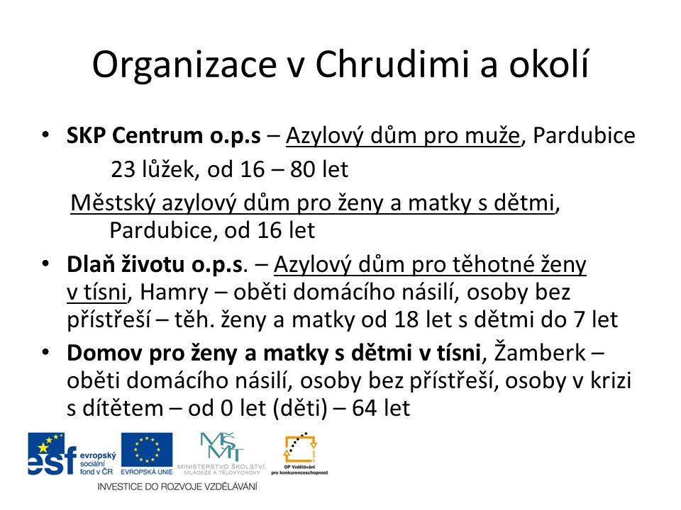 Organizace v Chrudimi a okolí SKP Centrum o.p.s – Azylový dům pro muže, Pardubice 23 lůžek, od 16 – 80 let Městský azylový dům pro ženy a matky s dětm