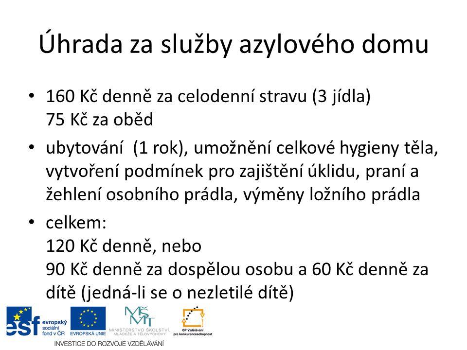 Příklad služby azylového domu Azylový dům pro muže, Milheimova 694, Pardubice – zřizovatel SKP Centrum o.p.s Kapacita 23 osob Smlouva o poskytování sociální služby.