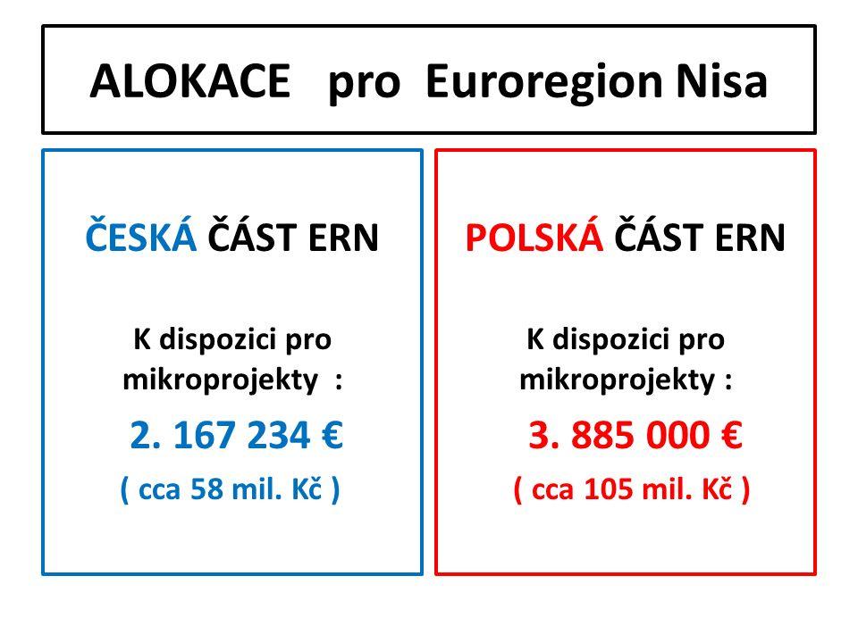 ALOKACE pro Euroregion Nisa ČESKÁ ČÁST ERN K dispozici pro mikroprojekty : 2. 167 234 € ( cca 58 mil. Kč ) POLSKÁ ČÁST ERN K dispozici pro mikroprojek