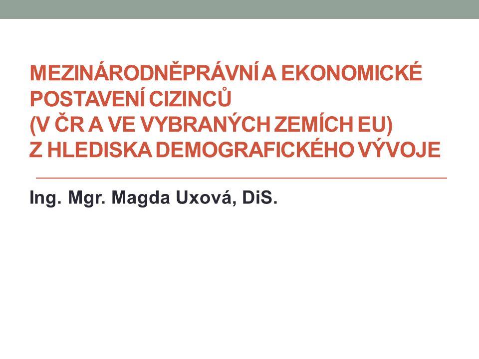MEZINÁRODNĚPRÁVNÍ A EKONOMICKÉ POSTAVENÍ CIZINCŮ (V ČR A VE VYBRANÝCH ZEMÍCH EU) Z HLEDISKA DEMOGRAFICKÉHO VÝVOJE Ing. Mgr. Magda Uxová, DiS.