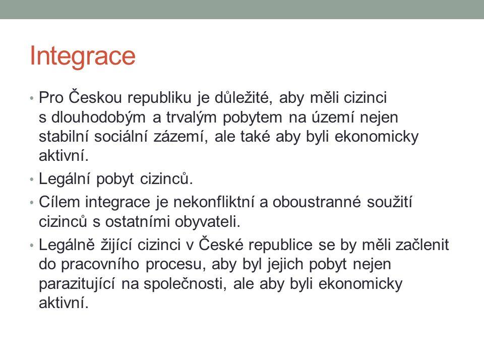 Zaměstnávání cizinců - zaměstnanci Zaměstnávání cizinců tuzemským zaměstnavatelem v ČR.