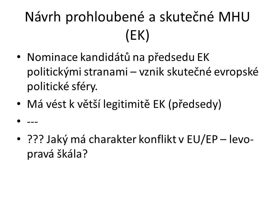 Návrh prohloubené a skutečné MHU (EK) Nominace kandidátů na předsedu EK politickými stranami – vznik skutečné evropské politické sféry. Má vést k větš