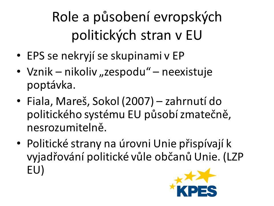 """Role a působení evropských politických stran v EU EPS se nekryjí se skupinami v EP Vznik – nikoliv """"zespodu"""" – neexistuje poptávka. Fiala, Mareš, Soko"""