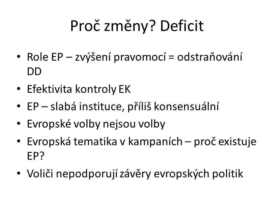 Proč změny? Deficit Role EP – zvýšení pravomocí = odstraňování DD Efektivita kontroly EK EP – slabá instituce, příliš konsensuální Evropské volby nejs