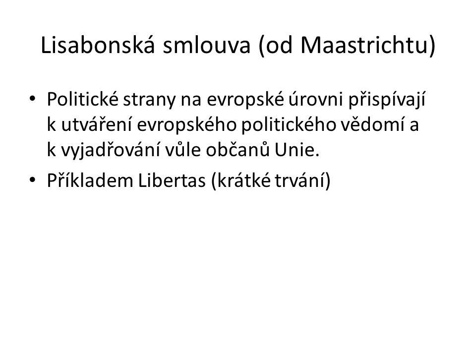 Lisabonská smlouva (od Maastrichtu) Politické strany na evropské úrovni přispívají k utváření evropského politického vědomí a k vyjadřování vůle občan