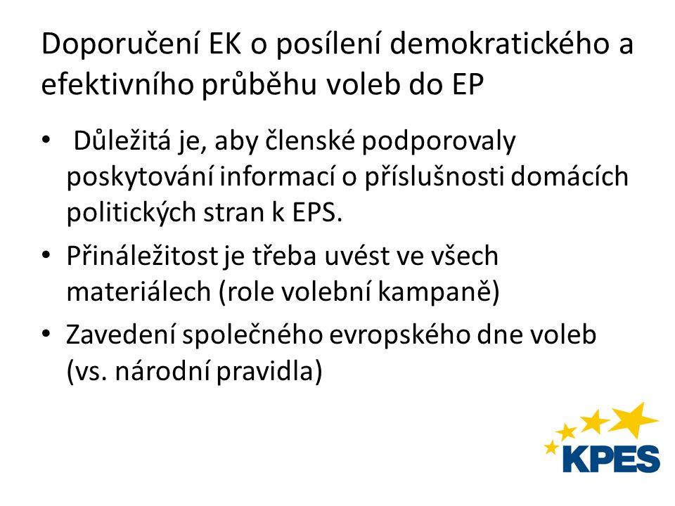 Doporučení EK o posílení demokratického a efektivního průběhu voleb do EP Důležitá je, aby členské podporovaly poskytování informací o příslušnosti do