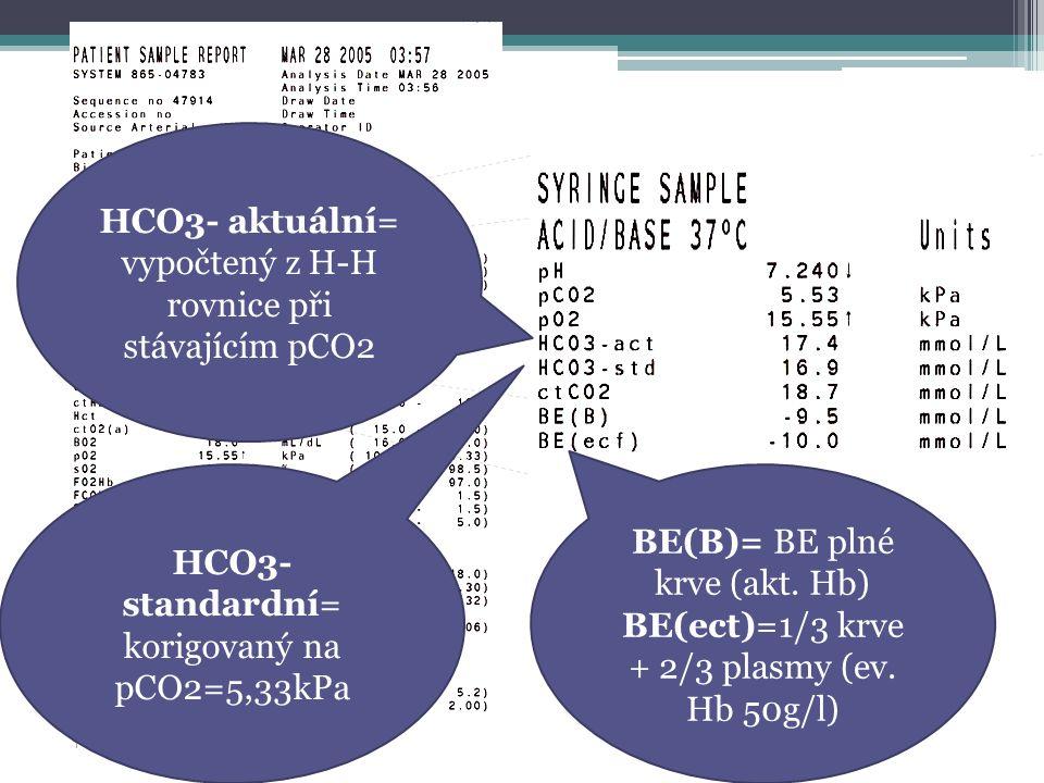 HCO3- standardní= korigovaný na pCO2=5,33kPa HCO3- aktuální= vypočtený z H-H rovnice při stávajícím pCO2 BE(B)= BE plné krve (akt. Hb) BE(ect)=1/3 krv