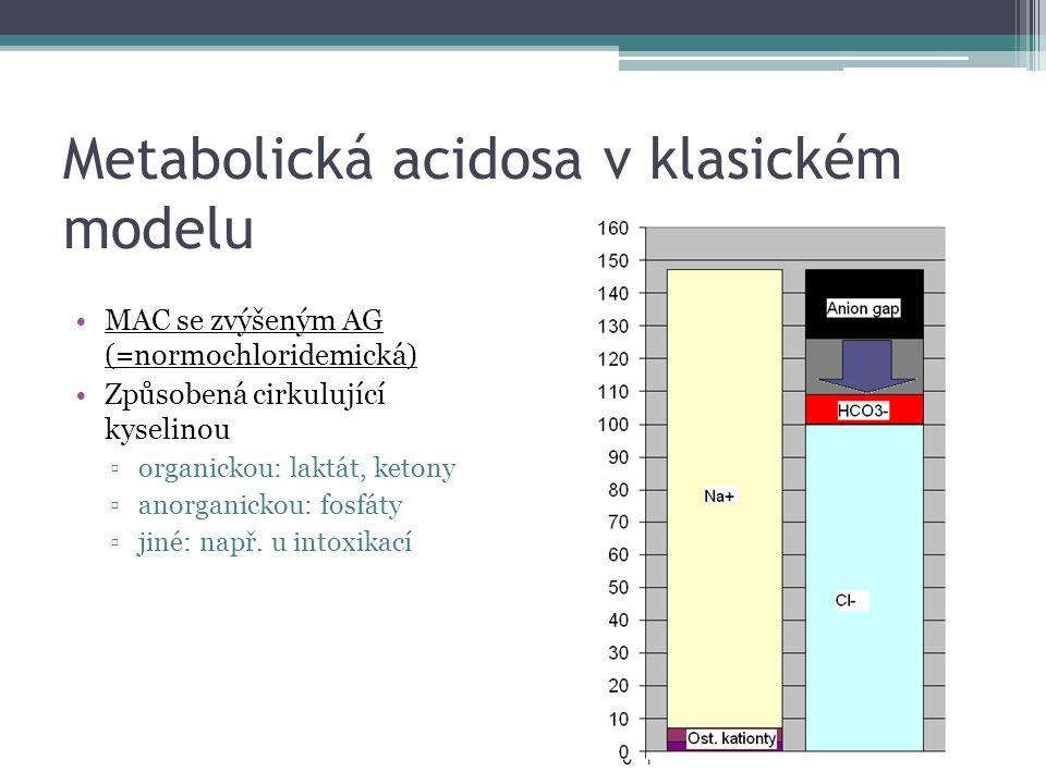 Metabolická acidosa v klasickém modelu MAC se zvýšeným AG (=normochloridemická) Způsobená cirkulující kyselinou ▫organickou: laktát, ketony ▫anorganic