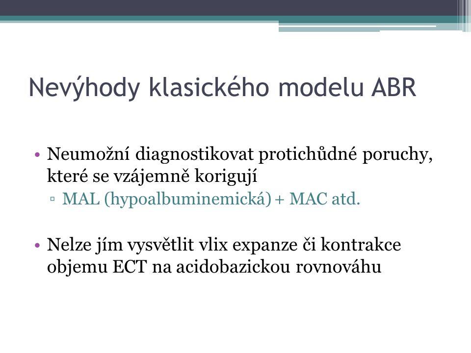 Nevýhody klasického modelu ABR Neumožní diagnostikovat protichůdné poruchy, které se vzájemně korigují ▫MAL (hypoalbuminemická) + MAC atd. Nelze jím v