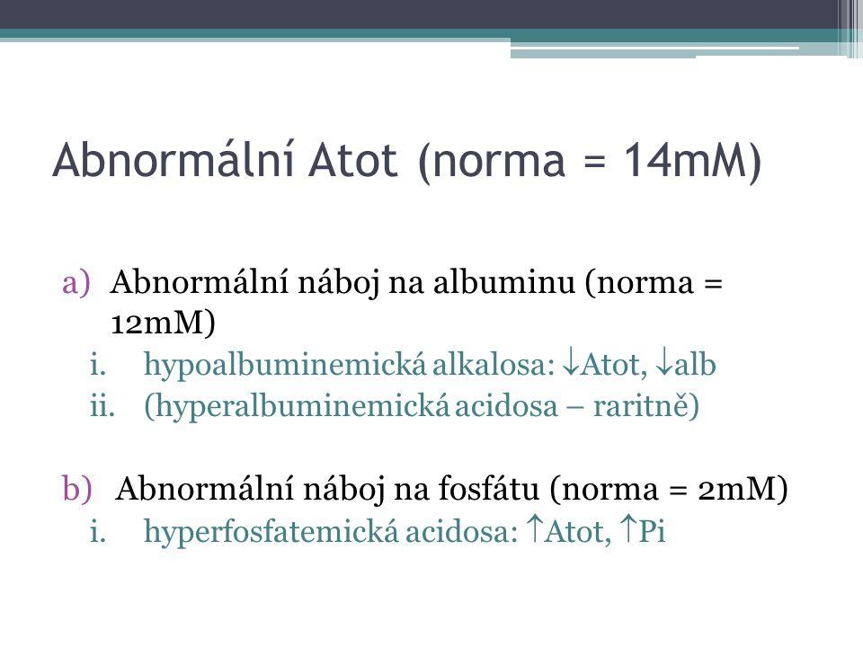 Abnormální Atot (norma = 14mM) a)Abnormální náboj na albuminu (norma = 12mM) i.hypoalbuminemická alkalosa:  Atot,  alb ii.(hyperalbuminemická acidos