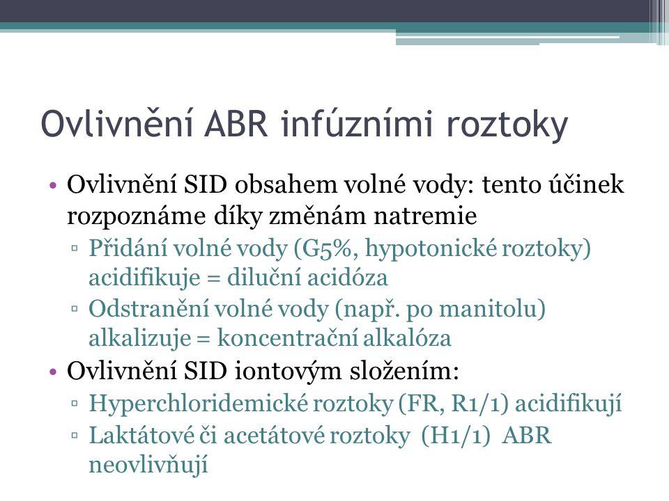 Ovlivnění ABR infúzními roztoky Ovlivnění SID obsahem volné vody: tento účinek rozpoznáme díky změnám natremie ▫Přidání volné vody (G5%, hypotonické r