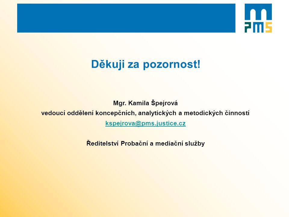 Děkuji za pozornost! Mgr. Kamila Špejrová vedoucí oddělení koncepčních, analytických a metodických činností kspejrova@pms.justice.cz Ředitelství Proba