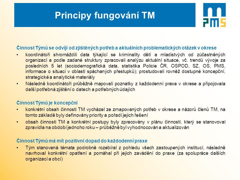Principy fungování TM Činnost Týmů se odvíjí od zjištěných potřeb a aktuálních problematických otázek v okrese koordinátoři shromáždili data týkající