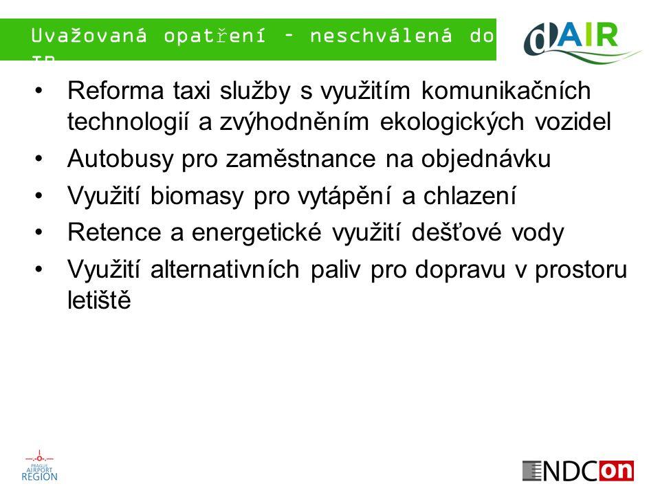 Uvažovaná opatření – neschválená do IP Reforma taxi služby s využitím komunikačních technologií a zvýhodněním ekologických vozidel Autobusy pro zaměst