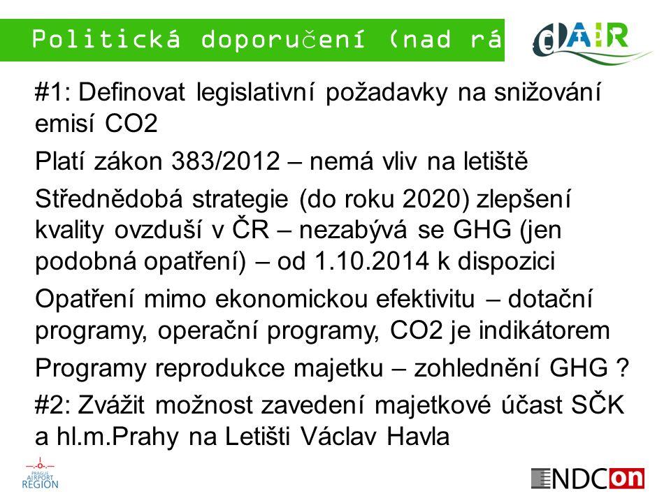 Politická doporučení (nad rámec IP) #1: Definovat legislativní požadavky na snižování emisí CO2 Platí zákon 383/2012 – nemá vliv na letiště Střednědob