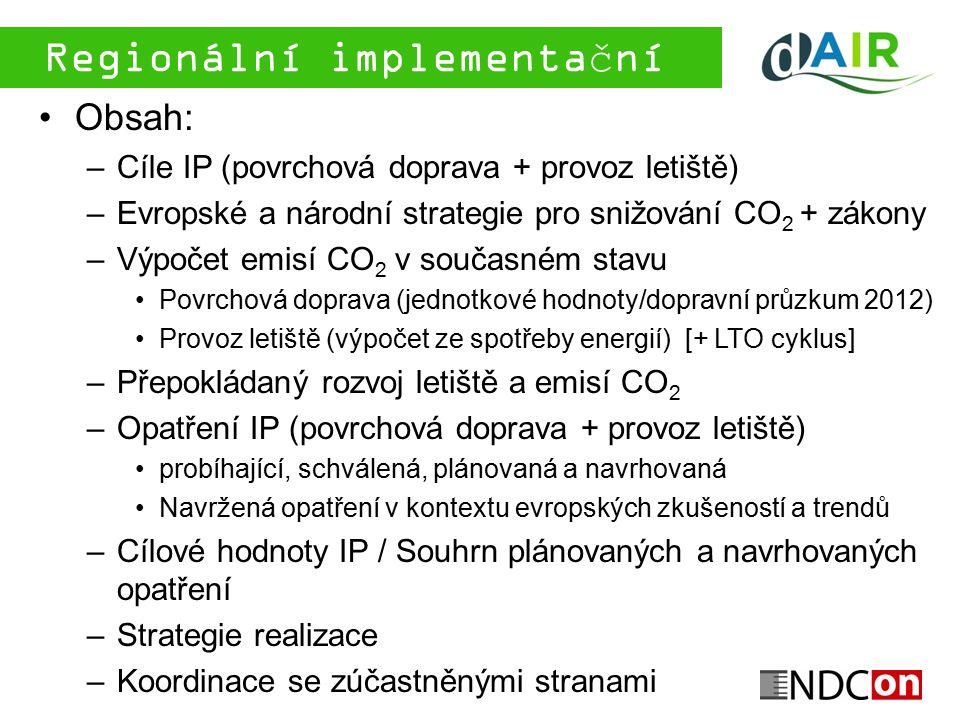 Regionální implementační plán (IP) Obsah: –Cíle IP (povrchová doprava + provoz letiště) –Evropské a národní strategie pro snižování CO 2 + zákony –Výp