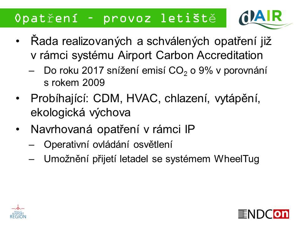Opatření – provoz letiště Řada realizovaných a schválených opatření již v rámci systému Airport Carbon Accreditation –Do roku 2017 snížení emisí CO 2