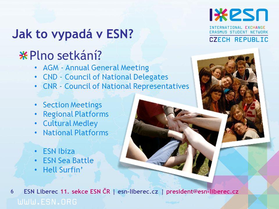 Jak ESN funguje.7 Lokální úroveň (sekce) (např. ESN Liberec) Národní úroveň (např.